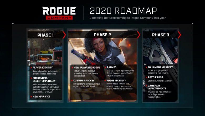 Rogue Company ne zaman ücretsiz oynanacak?